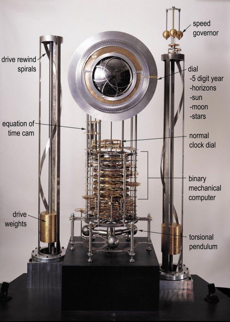 Schema dell'orologio che dura 10mila anni