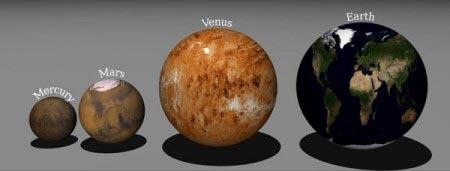 Mercurio, Marte, Venere, Terra come sfere a confronto