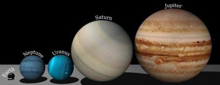 Terra, Nettuno, Urano, Saturno, Giove a confronto