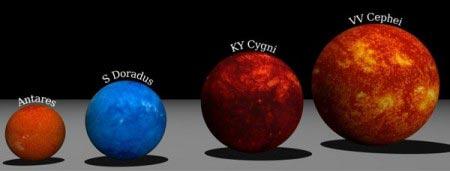 Antares, S Doradus, KY Cygni, VV Cephei a confronto