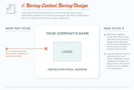 Schema di contenuto o grafica noiosa in un sito