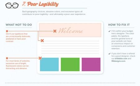 Schema di scarsa leggibilità in un sito