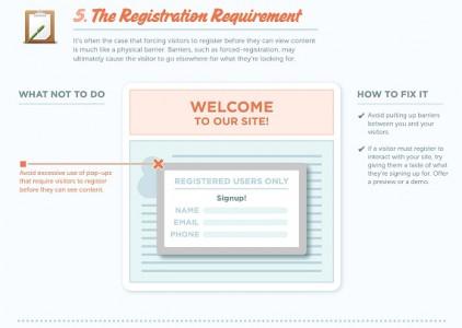 Schema di registrazione obbligatoria