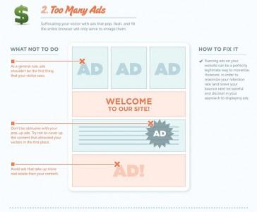 Schema di troppe pubblicità