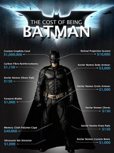Batman con elenco dei costi del suo costume