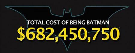 Costo totale per essere Batman